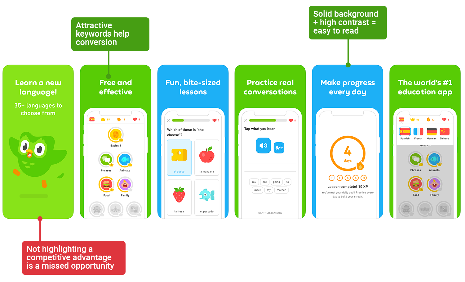 Screenshot analysis of Duolingo | ASO tools by Appfigures