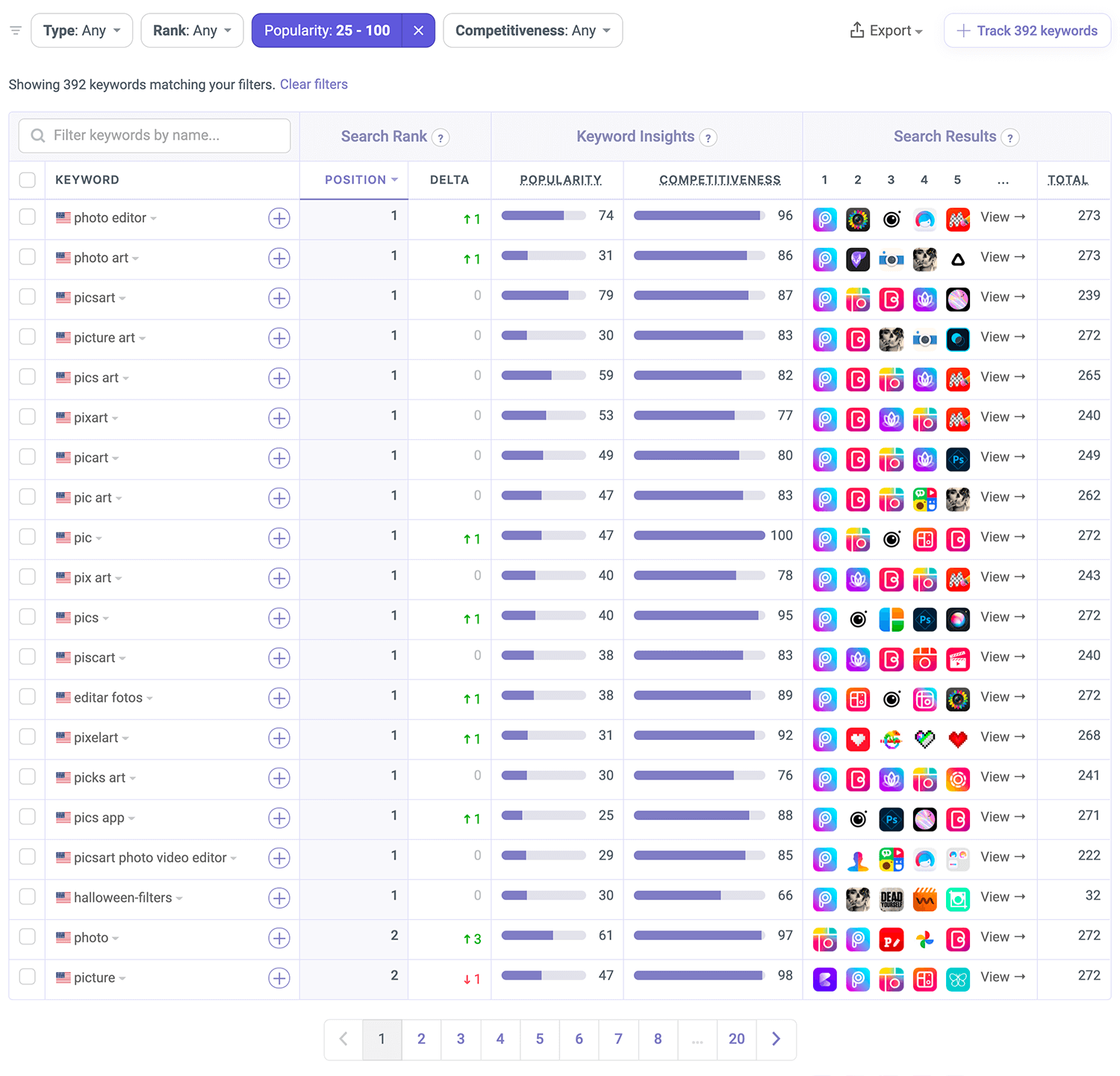 PicsArt is ranked on the App Store by Appfigures