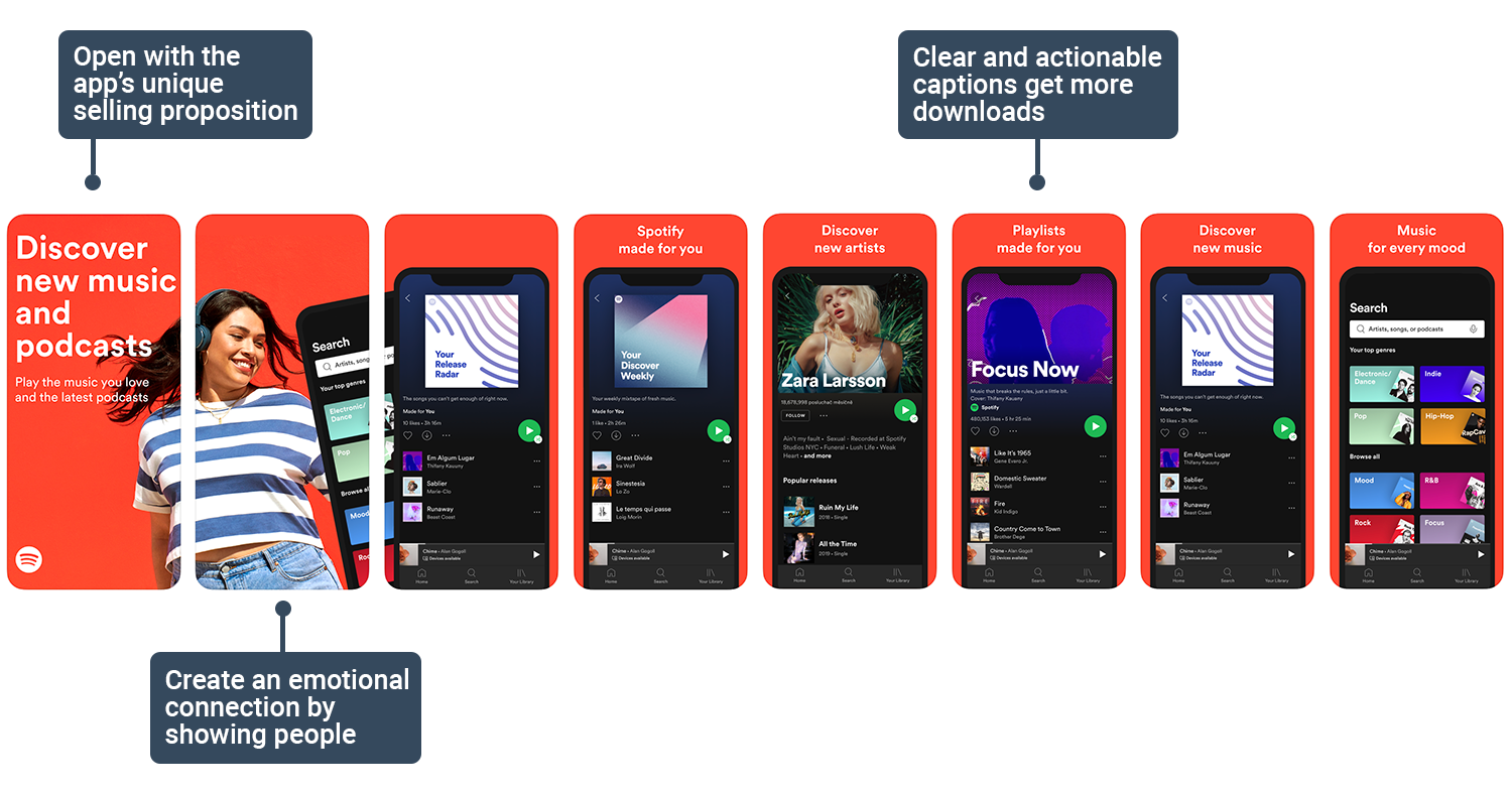 Spotify's screenshots on the App Store are well done
