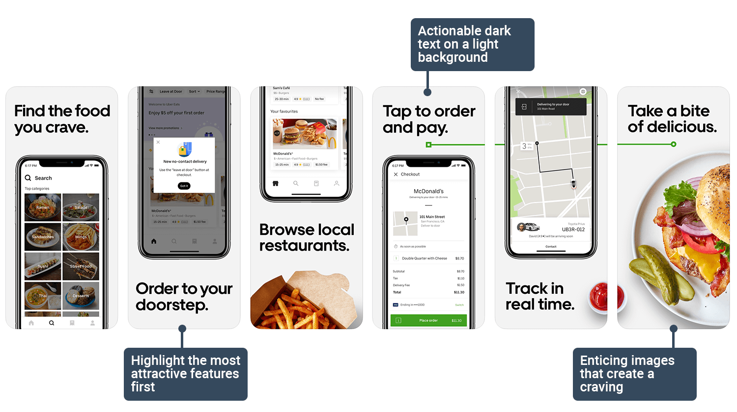 Screenshot analysis for Uber Eats | ASO tools by Appfigures