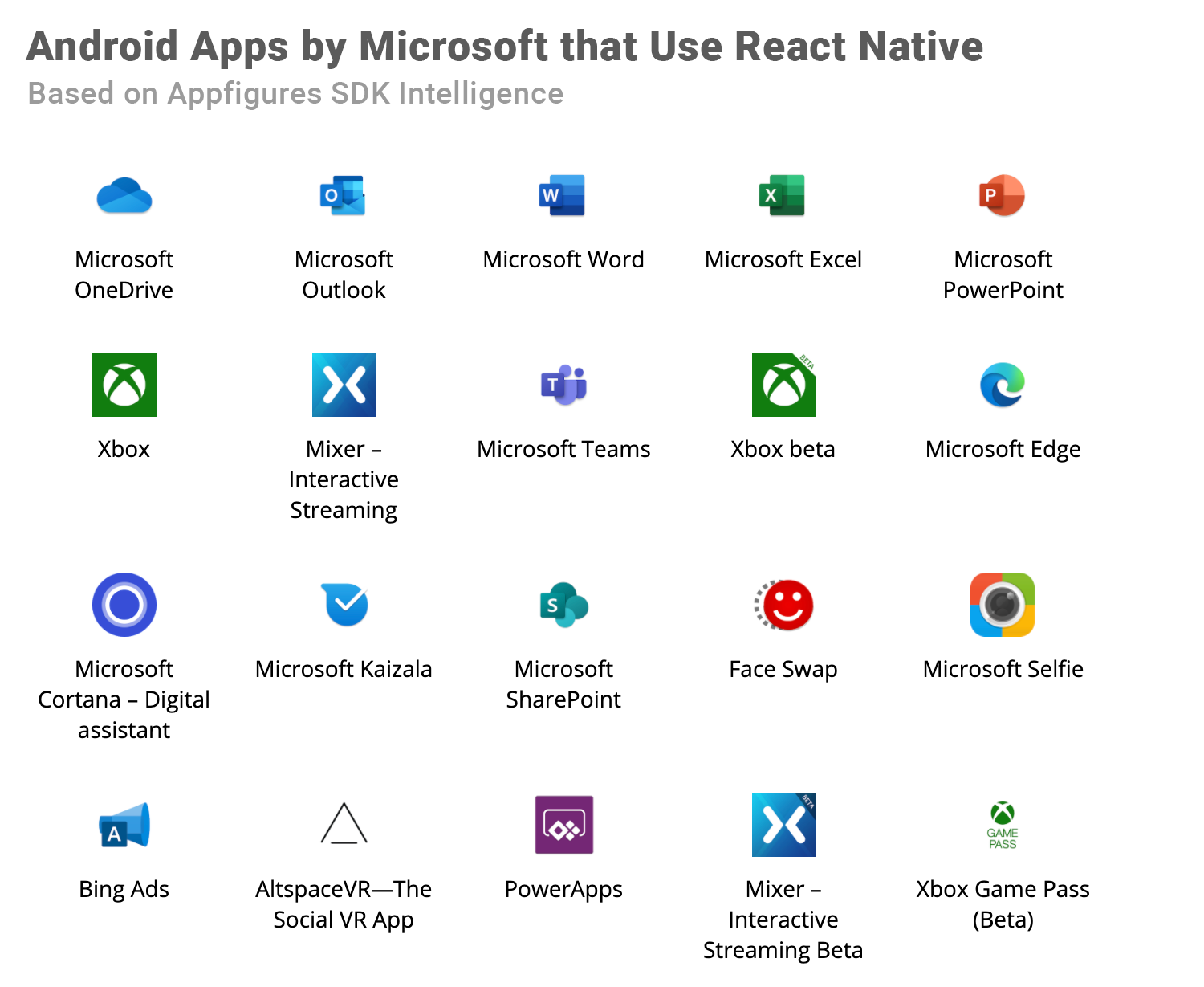 Android apps by Microsoft that use React Native